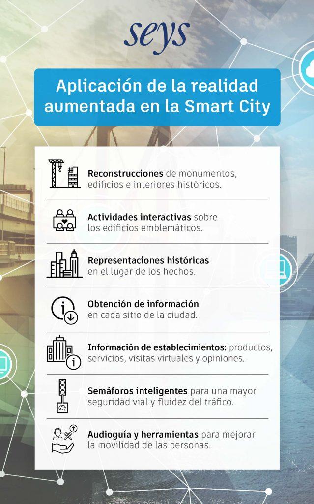 Realidad aumentada en la Smart City