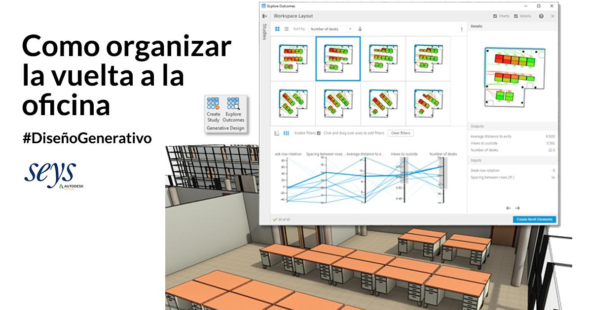 diseño generativo y seguridad para las oficinas post covid